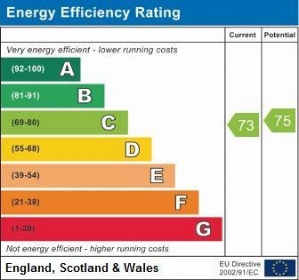 Fielding Court, 28, WC2H Energy performance graph