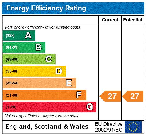 Dempster Road, The Tonsleys, SW18 Energy performance graph